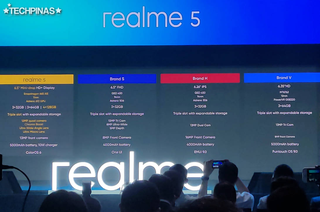 Realme 5 Philippines, Realme 5