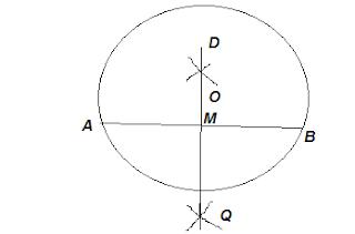 वृत्तसंबन्धित प्रमेय CHAPTER -3.1 class-10 W.B BOARD