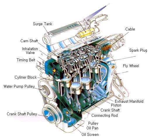 amudu: Car & Marine Engine Parts