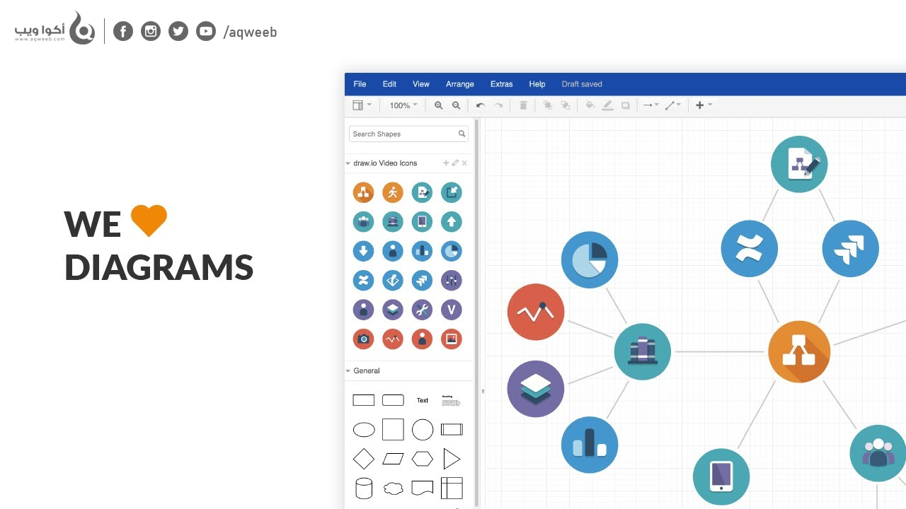 أفضل منصة لصناعة تخطيطات الـ UML Diagrams مجانا