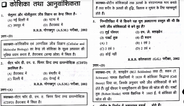 Biology Handwritten Notes PDF in hindi Download