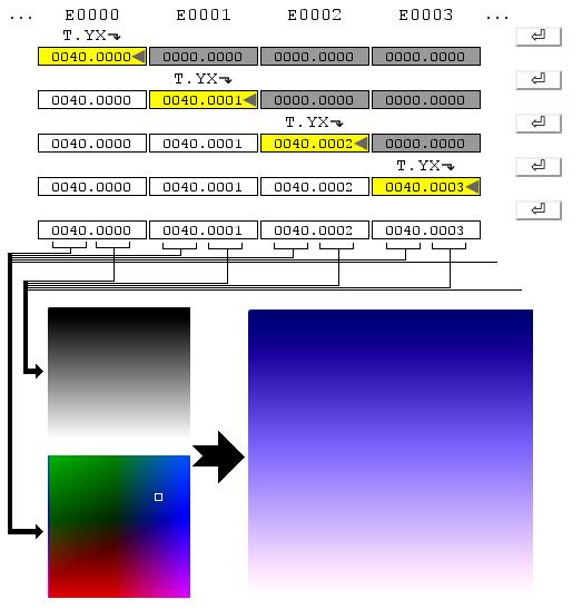 countercomplex: IBNIZ - a hardcore audiovisual virtual machine and