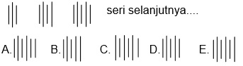 contoh soal kemampuan analisis SKD CPNS