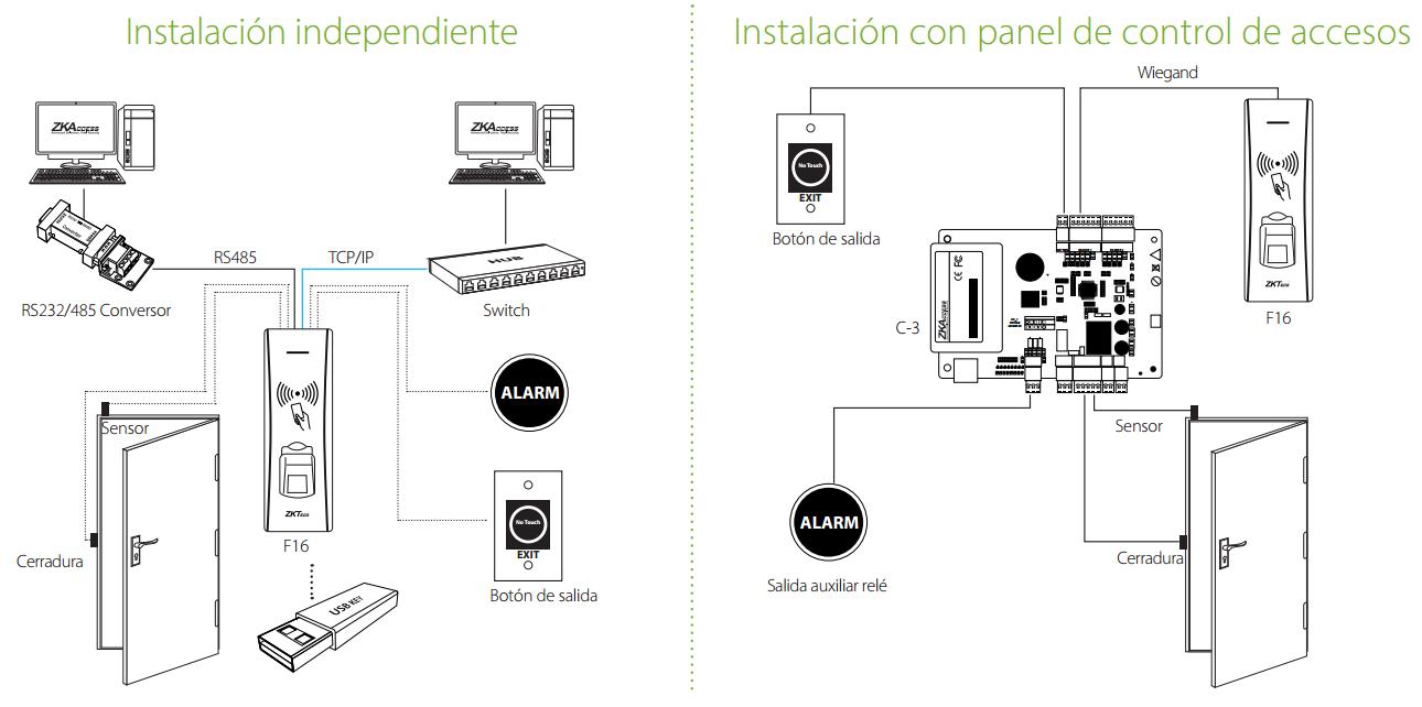ZkSoftware en colombia