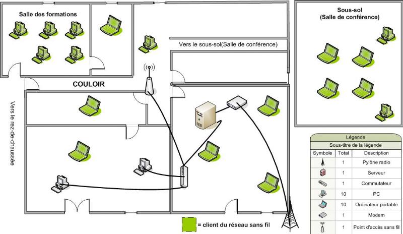 l'application ios paye par réseaux d'installation