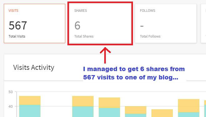sharing-statistics