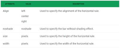 penggunaan atribut tag hr untuk membuat garis horizontal pada laman html
