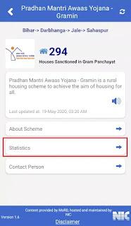 Pradhanmantri gramin aawas yojana List