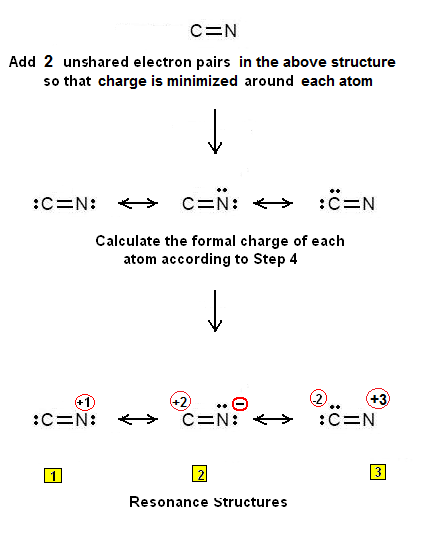 Fig. 2: Lewis electron dot structures for the CN+ ion. Structures 2 and 3 are minor contributors because of large charge separation. Structure 1 is a weak contributor too because the positive charge is on N which is more electronegative element than C.