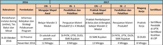 gambar jadwal pendaftaran ahli fungsi gtk kemdikbud
