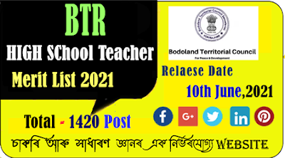BTR High School Teacher Merit List 2021