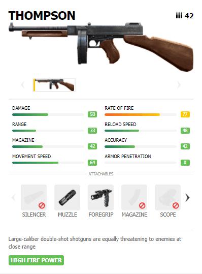 Free Fire Thompson SMG Gun - Best Gun in Free Fire for Short Range