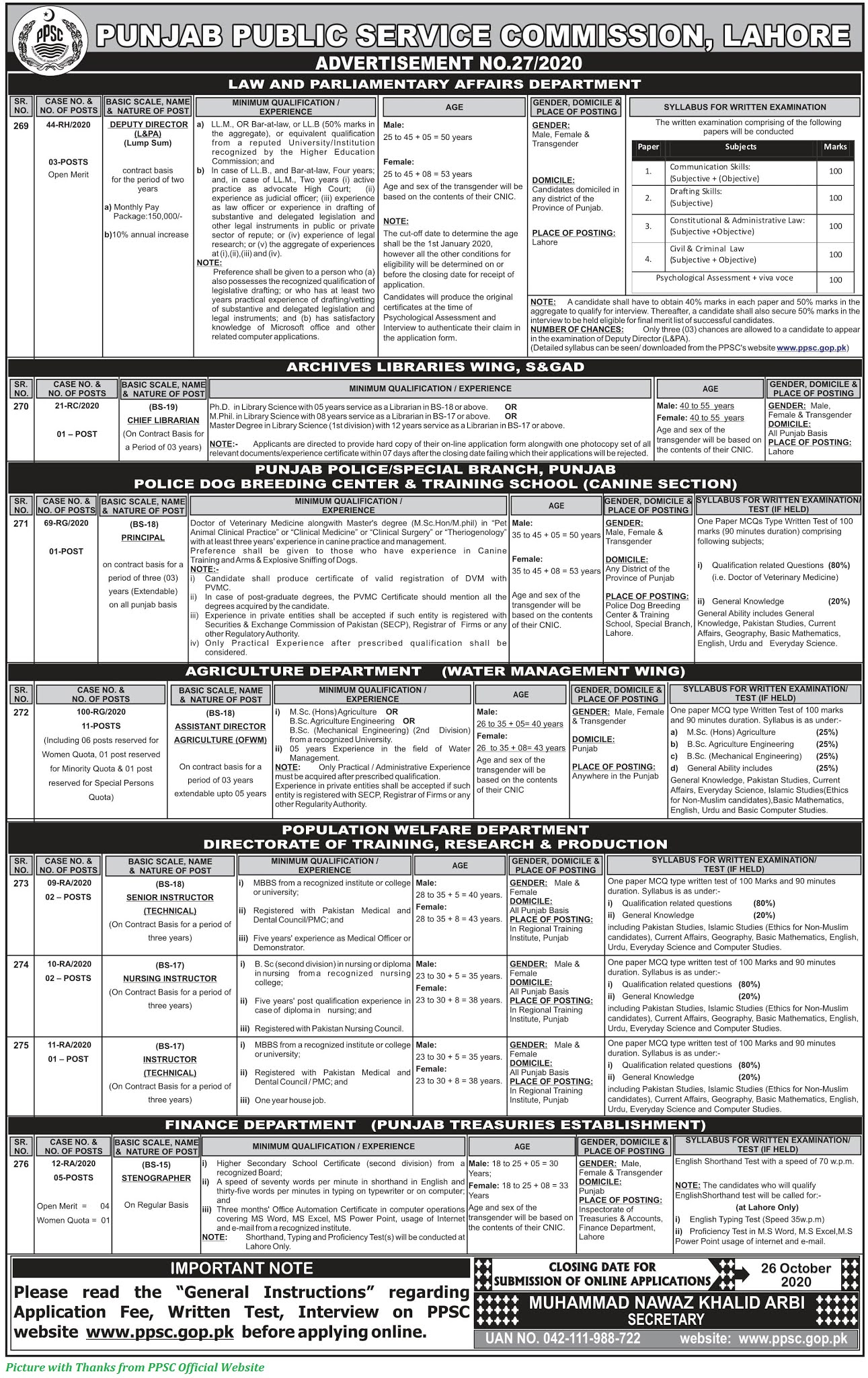 PPSC Jobs 2020 - Apply Online for Latest PPSC Jobs October 2020 Advertisement No. 27/2020