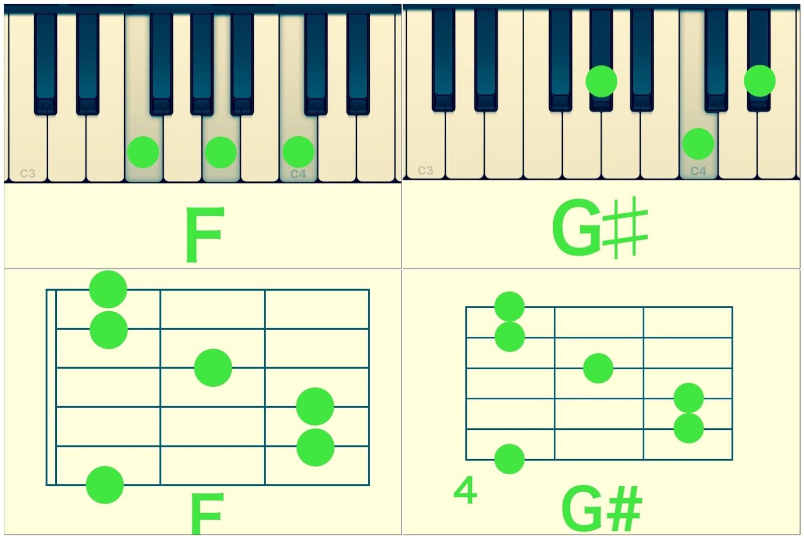 ソラシド ギター コード ドレミファ