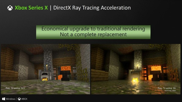 Xbox Series X, DirectX Ray-tracing Acceleration
