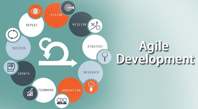 advantages using agile development
