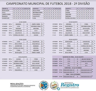 Campeonato Municipal de Futebol Amador da 2ª Divisão começa neste domingo (22/07) em Registro-SP