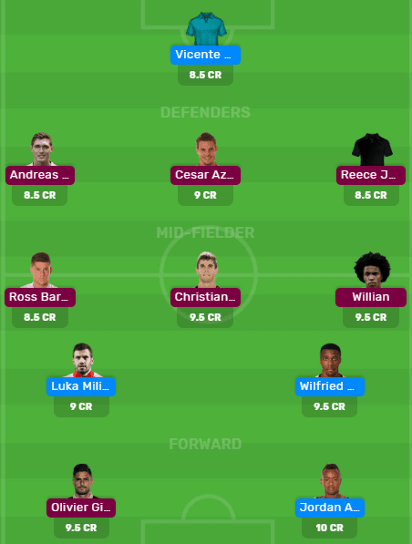 CRY vs CHE Dream11 Fantasy Football Predictions for Today's Match