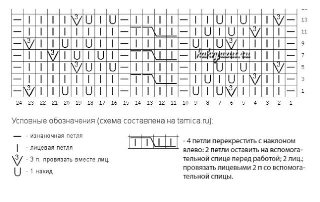 Схема комбинированного вертикального узора