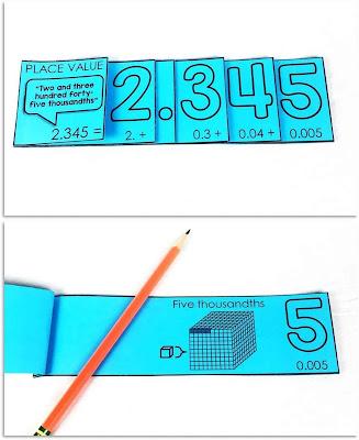 Decimals Place Value Flip Book Foldables