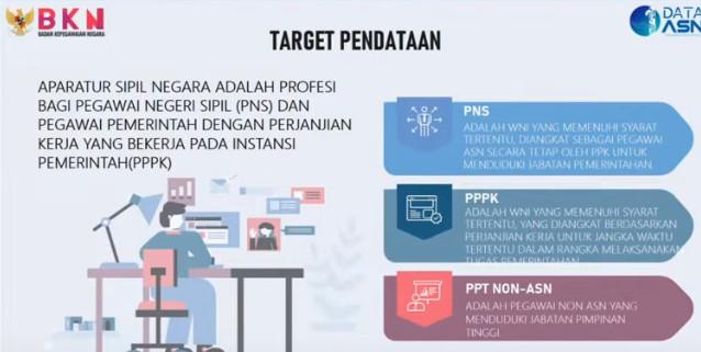 target pendataan PDMASN
