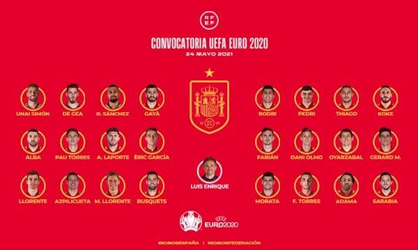 España, lista de convocados para la Eurocopa 2021