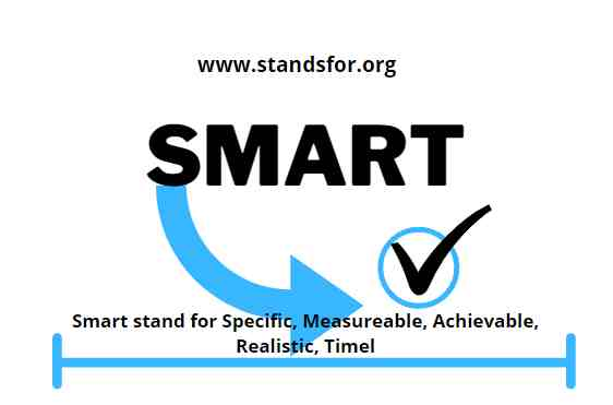 SMAT-Smart stand for Specific, Measurable, Achievable, Realistic, Timely