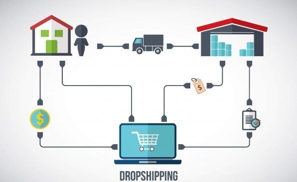 Dropshipping NellBux