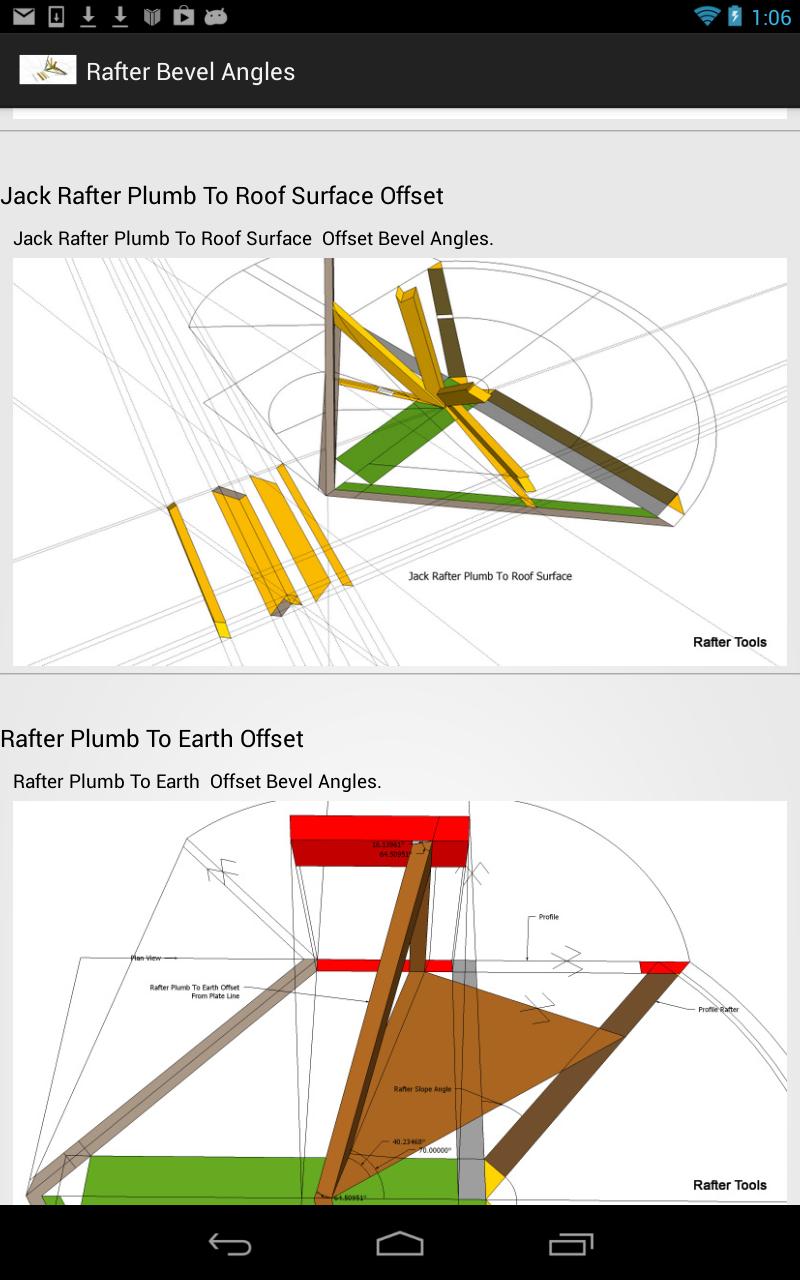 Roof Framing Geometry Rafter Bevel Angles For Worldskills
