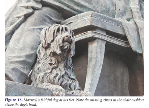 Statue of Maxwell in Edinburgh includes his faithful dog, Toby (Source: J. Rautio, IEEE Microwave Magazine)