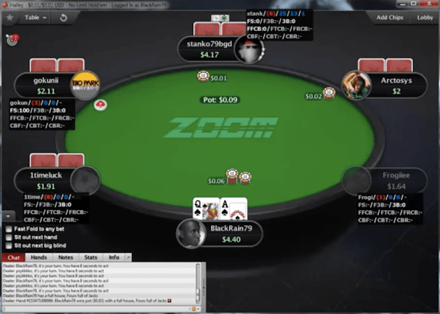 Good Zoom Poker Win Rates 6max
