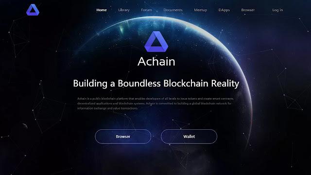 Prediksi Achain (ACT)