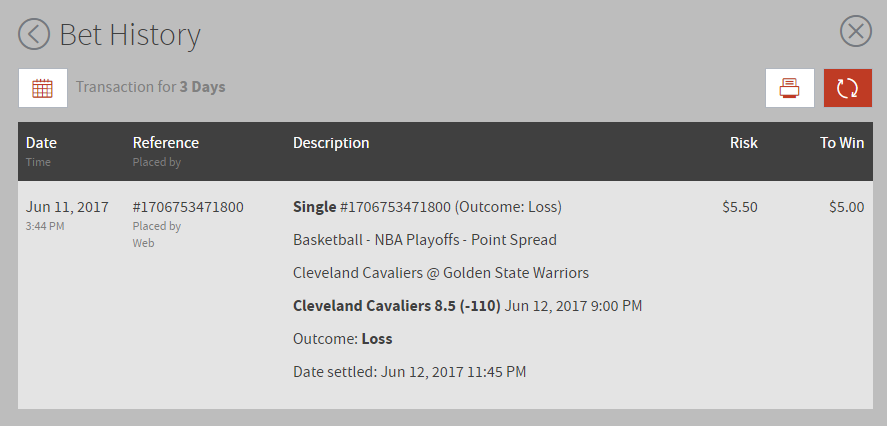 bodoglife nba point spreads