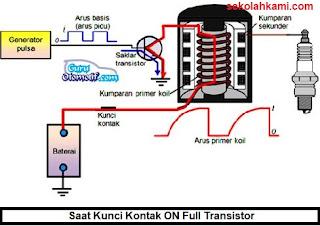 cara kerja sistem pengapian full transistor