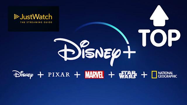 Top 5 filmes e Séries na Disney+ em Portugal segundo JustWatch
