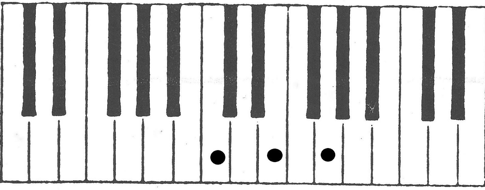 klavier übungen für anfänger
