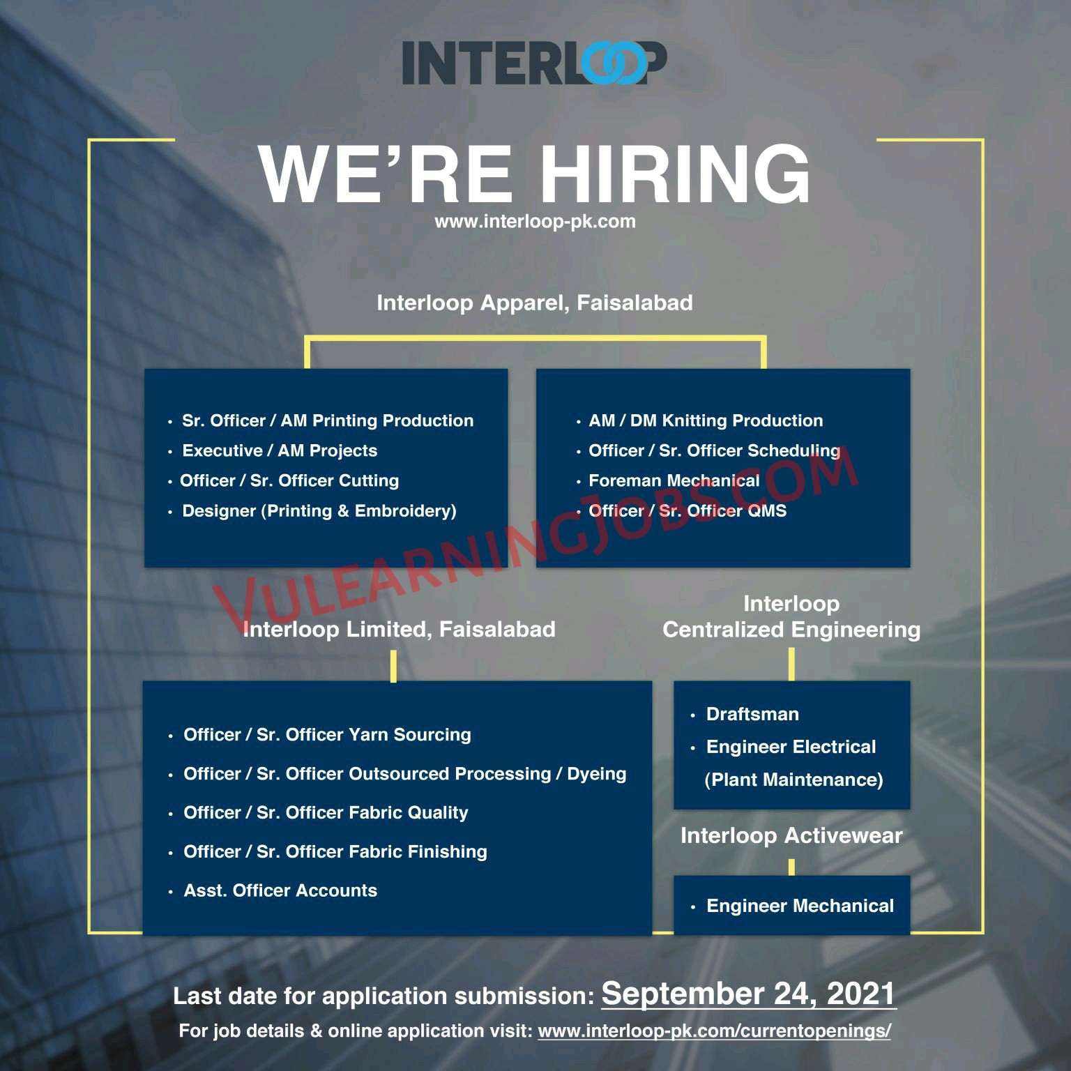Interloop Limited Jobs September 2021 For Engineers, Supervisors, Technicians & Other Latest