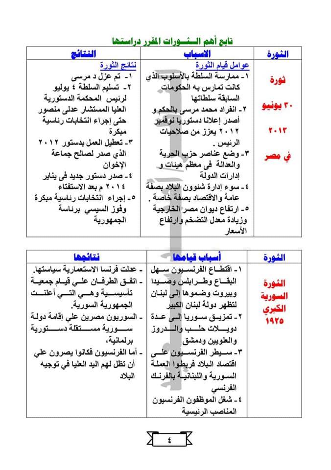 ملخص ثورات منهج التاريخ لثالثة ثانوي ف 4 ورقات 18