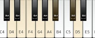 Harmonic minor scale on Key D