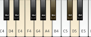 Harmonic minor scale on Key D