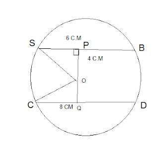 वृत्तसंबन्धित प्रमेय chapter-3(2) class-10(W.B Board)