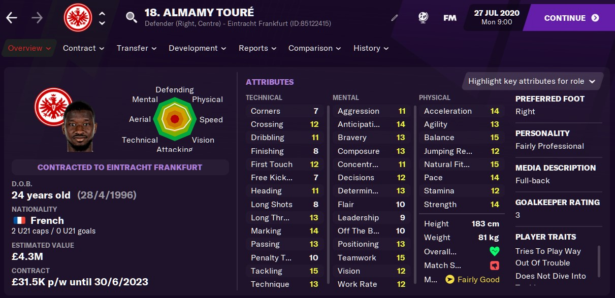 Almamy Toure Football Manager 2021