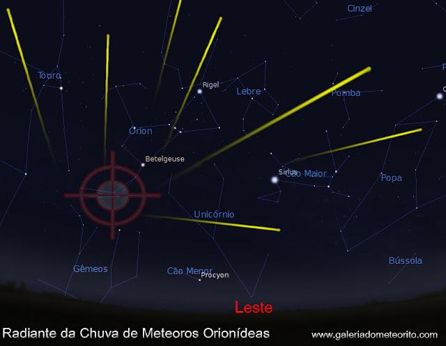 radiante da chuva de meteoros Orionidas