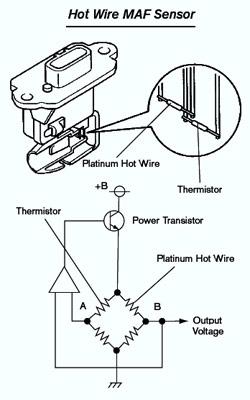 flow sensor wiring diagram jun ming liu    sensor    map  maf  jun ming liu    sensor    map  maf