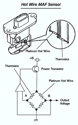 Thermistor Temperature Sensor Circuit Thermistor Schematic