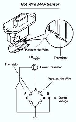 2000 Toyota Tundra Electrical Schematics Jun Ming Liu Sensor Map Maf