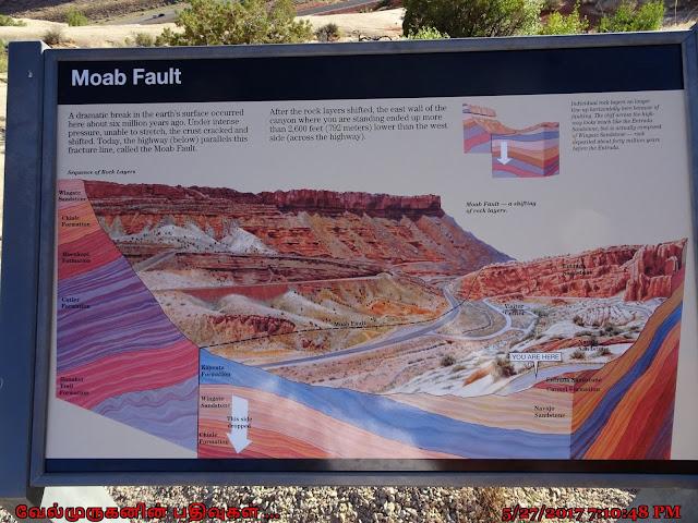 Moab Fault Utah