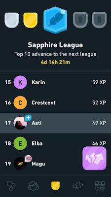 Ranking Liga Duolingo