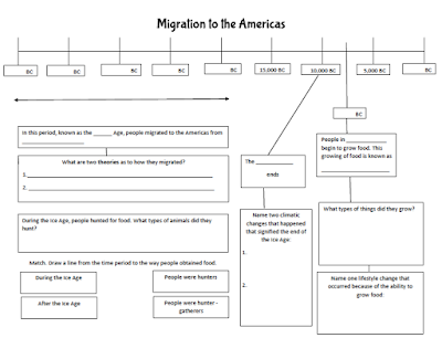 Migration to Americas Guided Notes