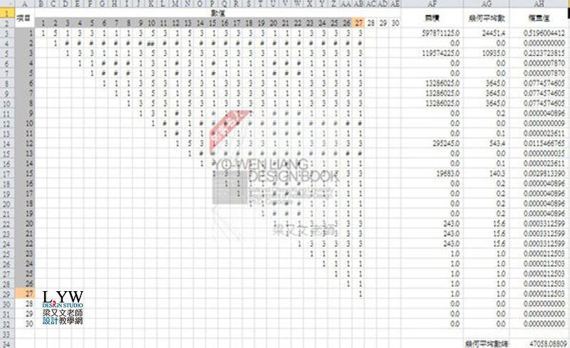 AHP 問卷免費Excel軟體下載範例,層級分析法搭配巨集功能分析,CI值,CR值,Lambda值一鍵搞定 7